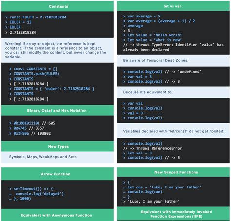 github tutorial cheat sheet github logeshpaul frontend cheat sheets collection of
