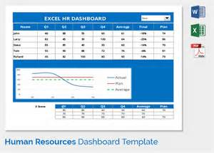 metrics tracking template excel dashboard template hr metrics dashboard template