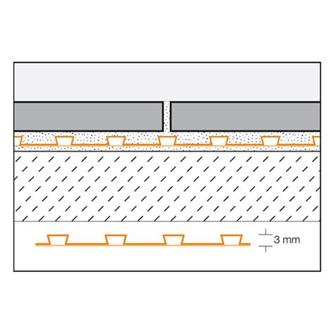 schluter ditra matting decoupling uncoupling mat membrane