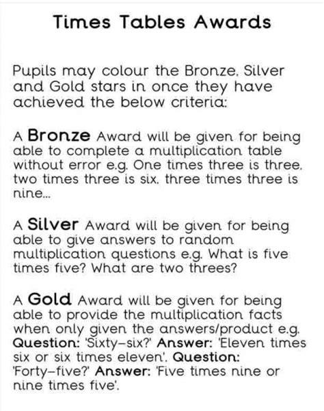 St Paul's Church of England Primary School - News