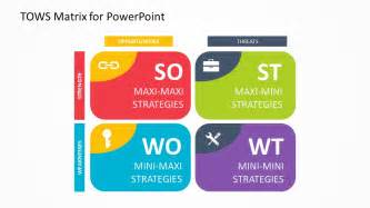 TOWS Matrix for PowerPoint   Pslides