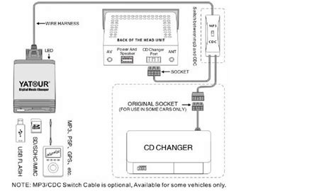 fat32format yahoo car digital music changer sd usb aux adapter for bmw e36