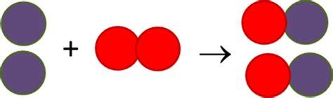 particle diagram of magnesium oxide sciences grade 9