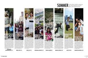 yearbook showstopper yearbook design inspiration