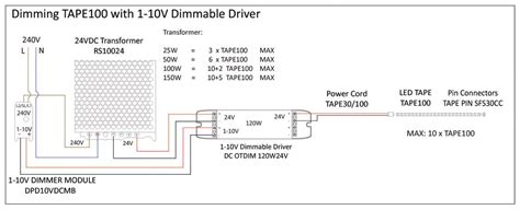 osram transformer wiring diagram 32 wiring diagram