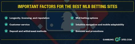 best sports betting websites mlb betting top sportsbooks for major league
