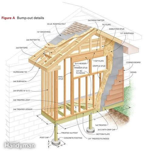 gable    truss framed garage roof doesnt support  weight
