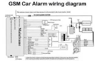 commando alarms car diagrams commando uncategorized free