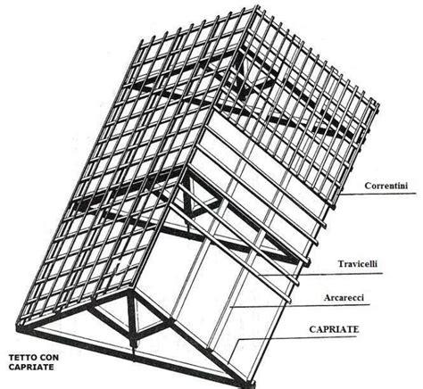 Come Costruire Un Tetto A Una Falda by La Capriata In Legno Costruzione Come Fare