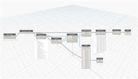 line pattern in revit delete imported line patterns using dynamo archi lab