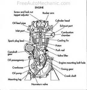 motorcycle engine repair freeautomechanic