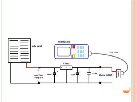 panel wiring diagram ppt efcaviation
