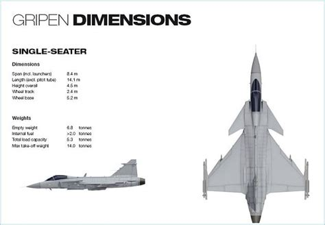 Layout Of Air Force One by Gripen Jas 39 A B C D Ng Sea Multirole Fighter Aircraft