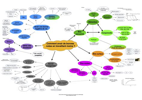 comment traduire cadenas en anglais traduire en ligne
