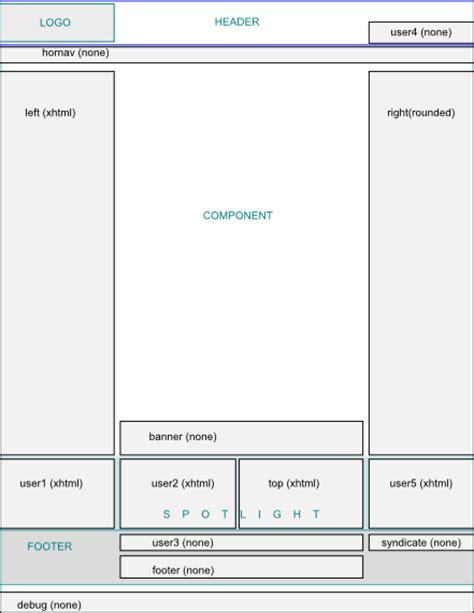 joomla menu layout module j1 5 customising the ja purity template joomla