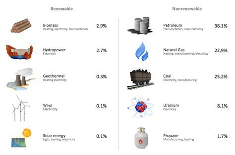 exle of non renewable resources economics 40s 2014 2015 resources