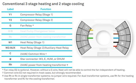 nest thermostat wiring diagram nest rc or rh wiring