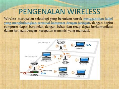 Kabel Jaringan Jaringan Tanpa Kabel Wireless