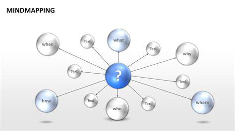 Template Vorlage Powerpoint mit mindmaps ideen visualisieren und projekte planen