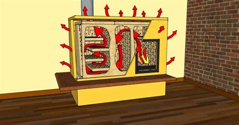 camini ad accumulo come funziona una stufa ad accumulo camini e stufe mini srl