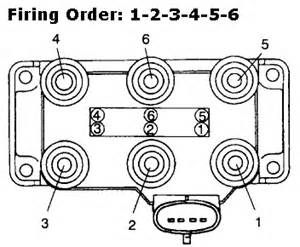 need diagram from spark coil to engine 2001 mazda mpv fixya