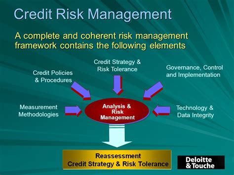 risk management dissertation topics credit risk management dissertation topics best free