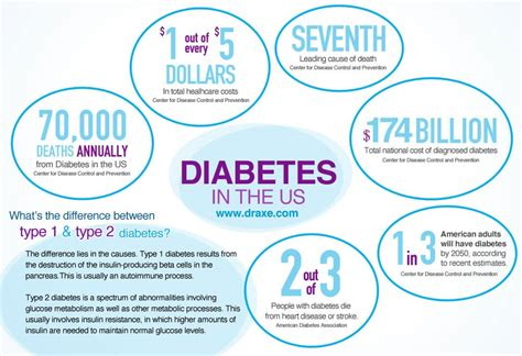 diabetes cost support for blood sugar imbalance at holistic healing health medicine