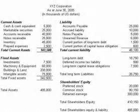 Balance Sheet Exle Stockholders Equity by Free Financial Market Education Shareholders