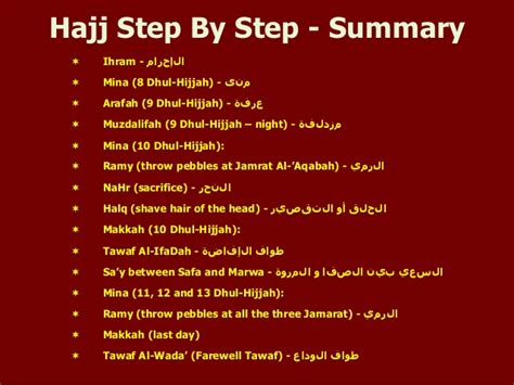 a step by step guide to a for 5k you will make your books hajj step by step