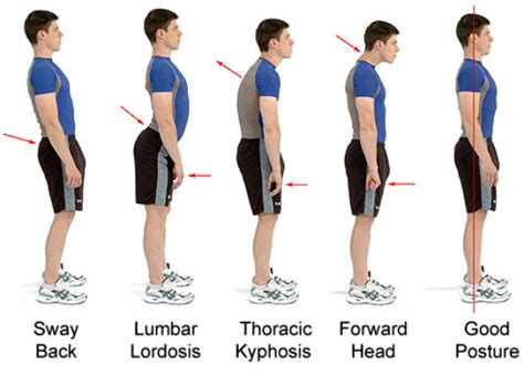 better back posture 5 tips for better posture and less back