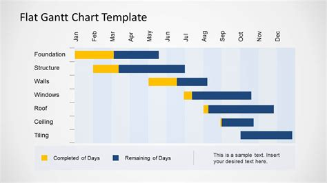 Flat Gantt Chart Template For Powerpoint Slidemodel Powerpoint Gantt Chart Template Free