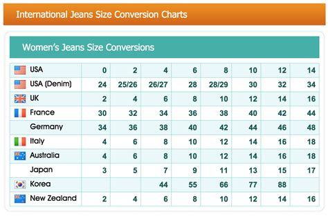 convert a size corset size chart size charts and