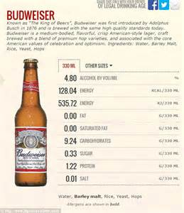 how much is a of bud light beers including stella becks and budweiser to