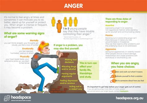 anxiety anger mood swings anger visual ly