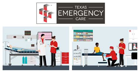 emergency room houston emergency care located in atascocita and pearland