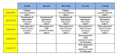 Calendario Didattico Sapienza Orario Delle Lezioni Ingelettronica Sapienza