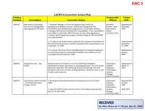 corrective action plan template vnzgames