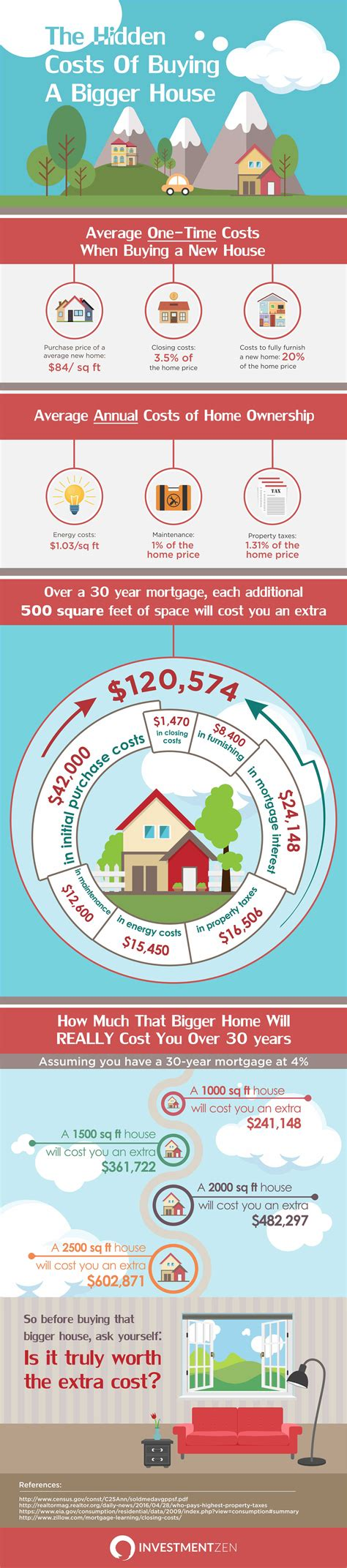 search fees for buying a house the hidden costs of buying a bigger house infographic