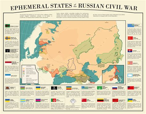 map of civil war states ephemeral russian states by anatoly karlin the unz review