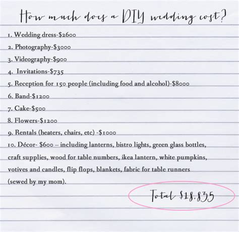 how much does it cost for wedding how much does a diy wedding cost