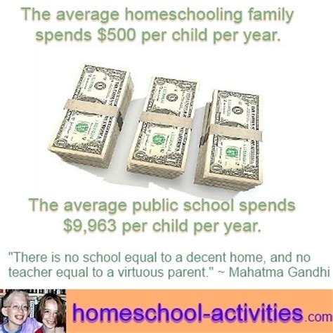 cost  homeschooling  youll   pay