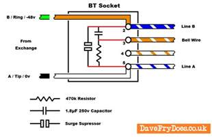 install an nte5a bt openreach etc master socket