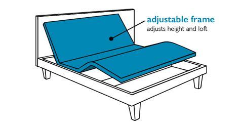 adjustable height bed frame adjustable height bed frame ikea malm blackbrown