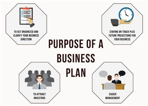 What Is The Purpose Of A Template by The Essential Guide To A Business Plan Free