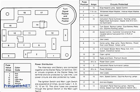 crown fuse panel diagram car wiring 2006 e350 fuse label diagram forr