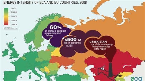 uzbek central banker complains of shortfalls uzbekist 225 n los beneficios econ 243 micos de la eficiencia