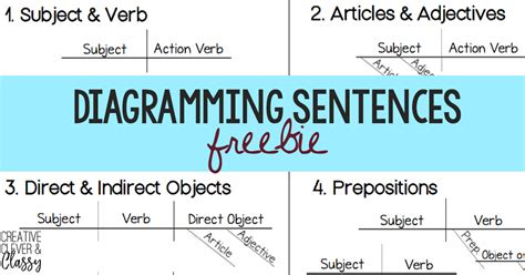 sentence diagram diagramming sentences sentence diagramming sheet