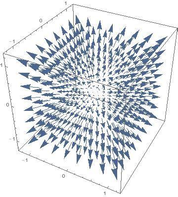 graphicsd plotting  vector field   plane