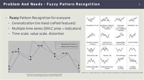 pattern recognition in c language pattern recognition letters speech views medical pattern