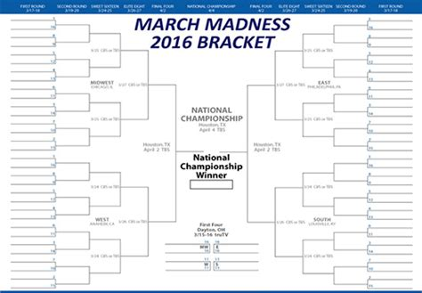 March Madness Bracket Sweepstakes - ncaa bracket 2017 march madness schedule bracket autos post